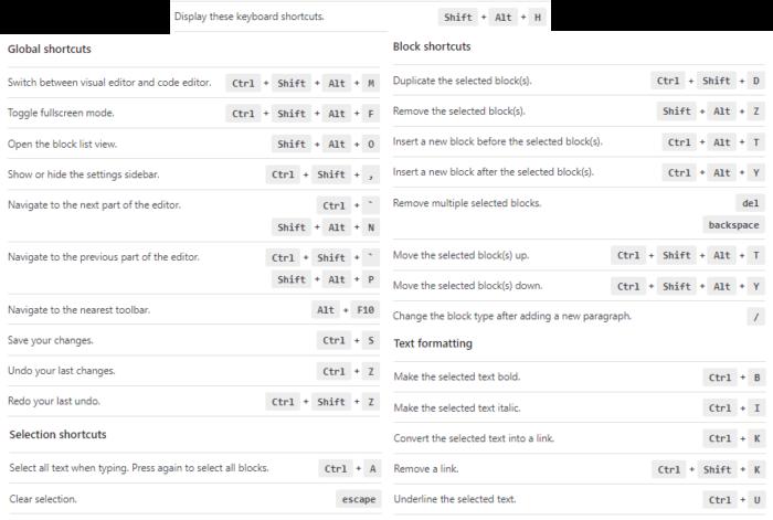 Block Editor Keyboard Shortcuts